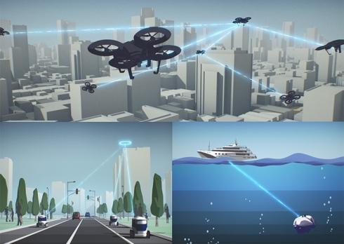 ドローンやモビリティ、水中などでの光無線通信の利用イメージ