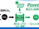 人工光合成ではない「P2C」でCO2からCOを生成、東芝が工業化にめど