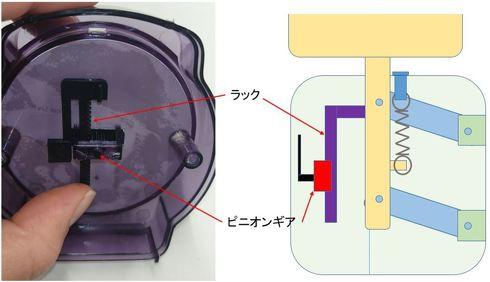 針を回す仕組みに使われている「ラック&ピニオン機構」