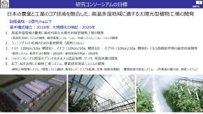 「アジアモンスーンモデル植物工場システム」の目標