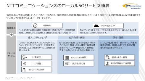 NTTコミュニケーションズのローカル5Gサービスの概要
