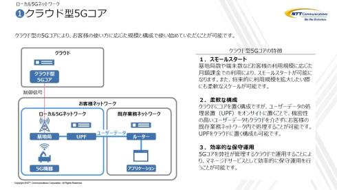 クラウド型5Gコアを採用