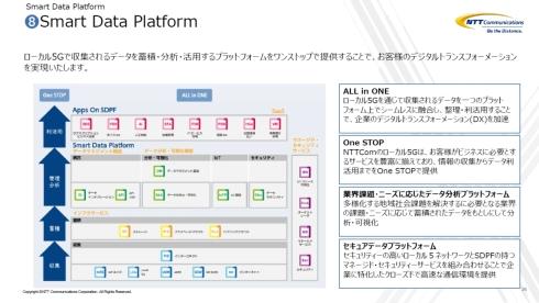 「Smart Data Platform」との連携