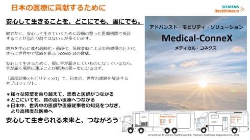 シーメンスヘルスケアのアドバンストモビリティソリューション「Medical-ConneX」の概要