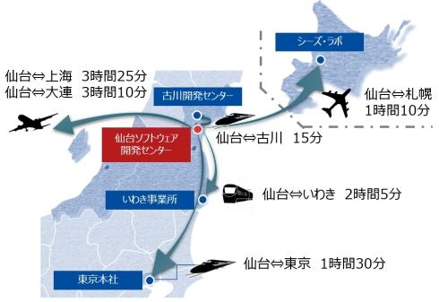 仙台ソフトウェア開発センターと他拠点とのアクセス