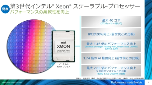 第3世代「Xeon SP」の性能向上