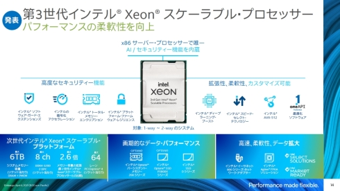 第3世代「Xeon SP」のプラットフォーム展開