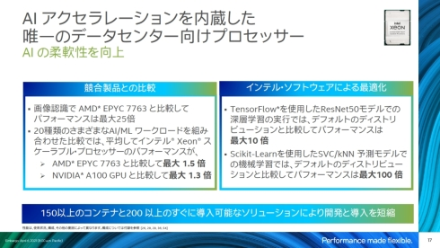第3世代「Xeon SP」のAI処理性能は競合他社と比べて優位性がある。インテルで最適化したソフトウェアを用いればさらなる性能向上も可能(クリックで拡大) 出典:インテル