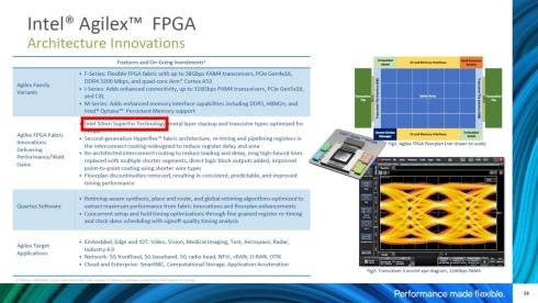 FPGAの「Agilex」は「10nm SuperFin」を採用している