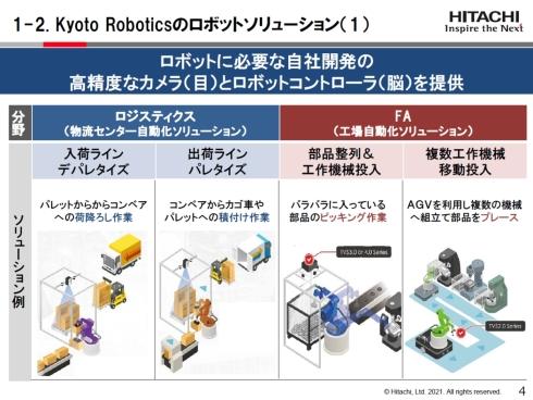Kyoto Roboticsのロボットソリューション