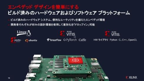 「Kria」はビルド済みのハードウェアとソフトウェアをセットにしたプラットフォームとして提供