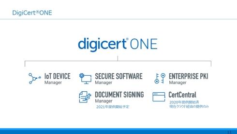 「DigiCert ONE」の構成