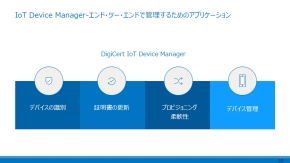 「IoT Device Manager」の特徴