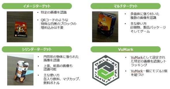 ARコンテンツ作成ツール「Vuforia Engine」