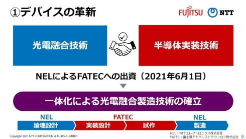「光電融合製造技術の確立」に向けてNELがFATECの株式66.6%を取得する