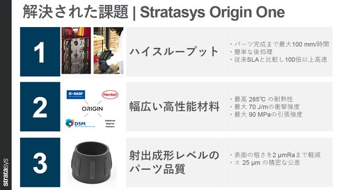3Dプリンタの量産適用における各種課題を解決する「Stratasys Origin One」