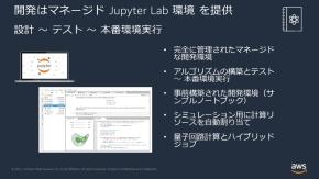 開発環境の「Jupyter Lab」