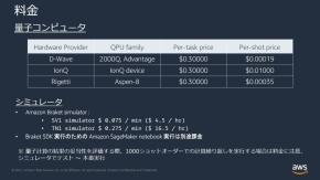 「Amazon Braket」の料金表
