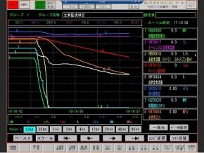 「オンラインNxSeTA」における実制御システムの画面