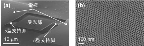 パナソニックが開発したフォノニック結晶構造を受光部の支持脚部に採用した遠赤外線センサー