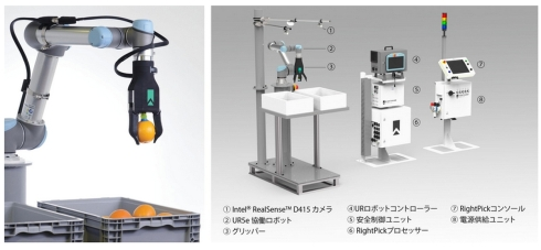 オカムラが販売するロボットピースピッキングシステム「RightPick」