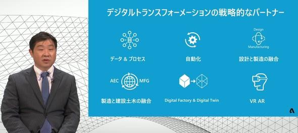 製造業DXの実現に向けてオートデスクがソリューション提供する6つの領域について説明するオートデスクのウォンジン氏
