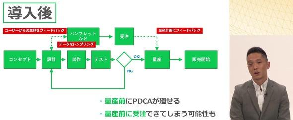 ビジュアライゼーションの活用で得られる効果について語る日本製衡所の青木氏