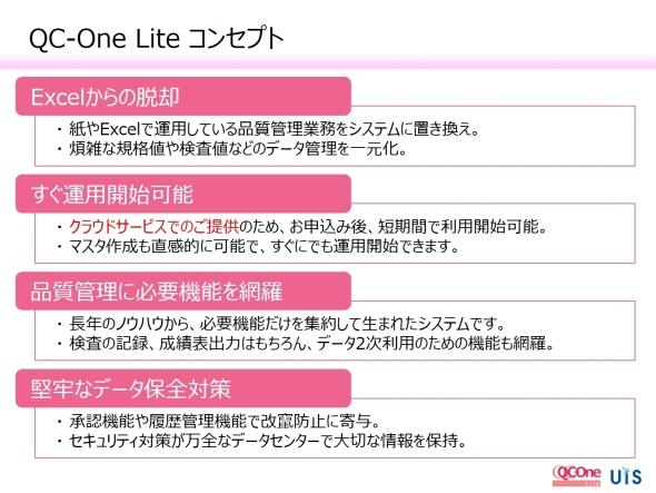 「QC-One Lite」のコンセプト