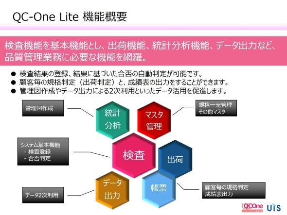 「QC-One Lite」の機能
