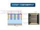 東芝がトリプルゲートIGBTを開発、3つのゲート電極でスイッチング損失を4割削減