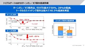 トリプルゲートIGBTのスイッチング損失の低減効果