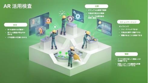 ARを活用した点検/検査業務について