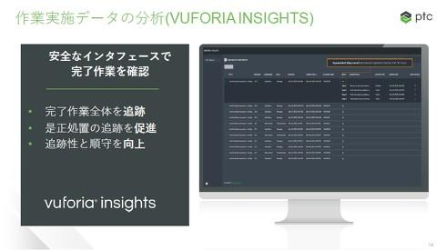 「Vuforia Insights」の画面イメージ