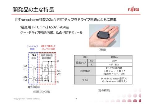 小型GaNモジュールの回路構成