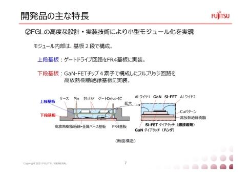 小型GaNモジュールの構造