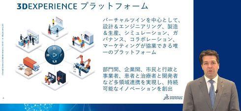 3DEXPERIENCEプラットフォームについて