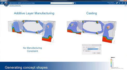 ダッソー・システムズの「3DEXPERIENCE CATIA」が提供する「Function Driven Generative Designer」の利用イメージ