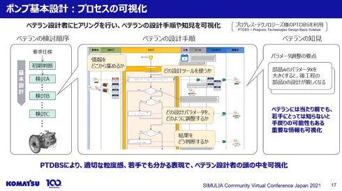 ポンプ基本設計:プロセスの可視化