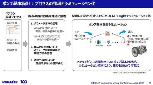 ポンプ基本設計:プロセスの整理とシミュレーション化