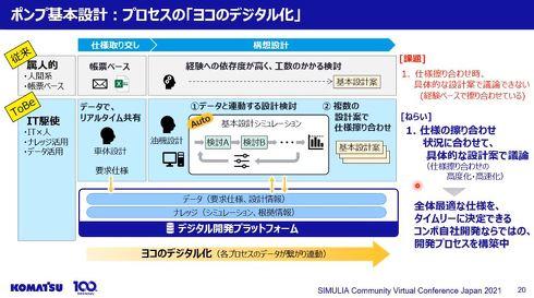 ポンプ基本設計:プロセスの「ヨコのデジタル化」