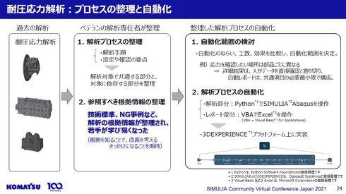 耐圧応力解析:プロセスの整理と自動化