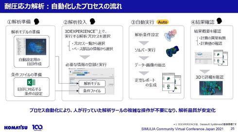 耐圧応力解析:自動化したプロセスの流れ
