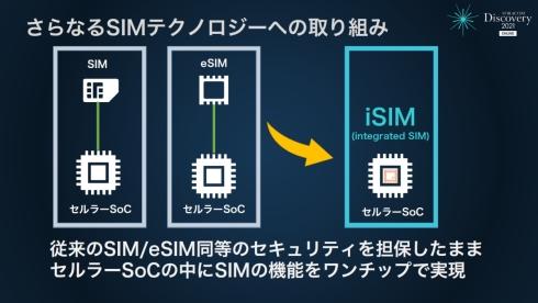 iSIMはeSIMの機能をセルラーSoCに集積できる