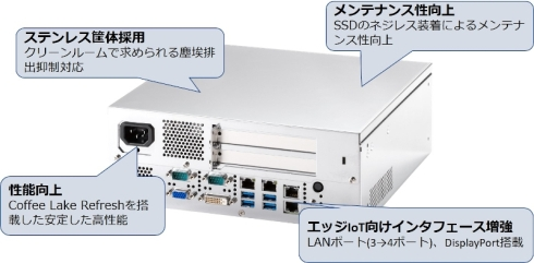 「AR2100モデル120N/AR2200モデル120N」の4つの強化ポイント