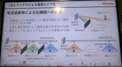 「つまむアンテナ」による通信エリア化のイメージ