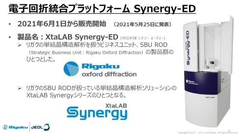 リガクと日本電子が共同開発した「Synergy-ED」