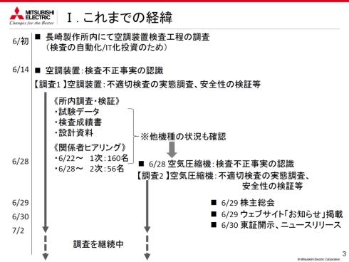 長崎製作所における不適切検査発覚から調査の経緯