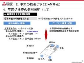 冷房能力・消費電力と暖房能力・消費電力の試験