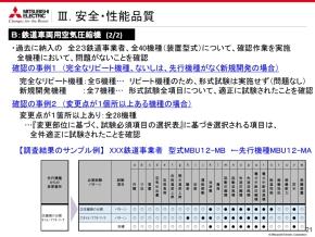鉄道車両用空気圧縮機の安全と性能についての確認結果