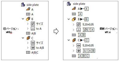 モデルツリーでのデータム形体ラベルや公差値表示